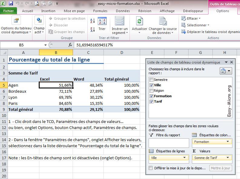 Easy Micro Tableau Croise Dynamique Tcd En Pourcentage Formations Informatiques Pour Entreprises