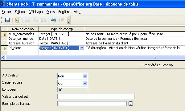 Table LibreOffice Base 3.0
