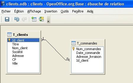 Easy micro libreoffice base libreoffice base overvue - Exemple base de donnees open office ...