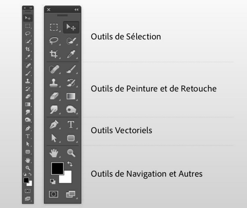 Easy micro outils photoshop overvue formations for Outil miroir photoshop